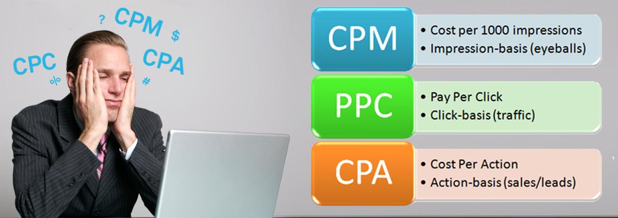 ... cpm cpa cpl guide image cpa cost per acquisition vs cpc cost per click